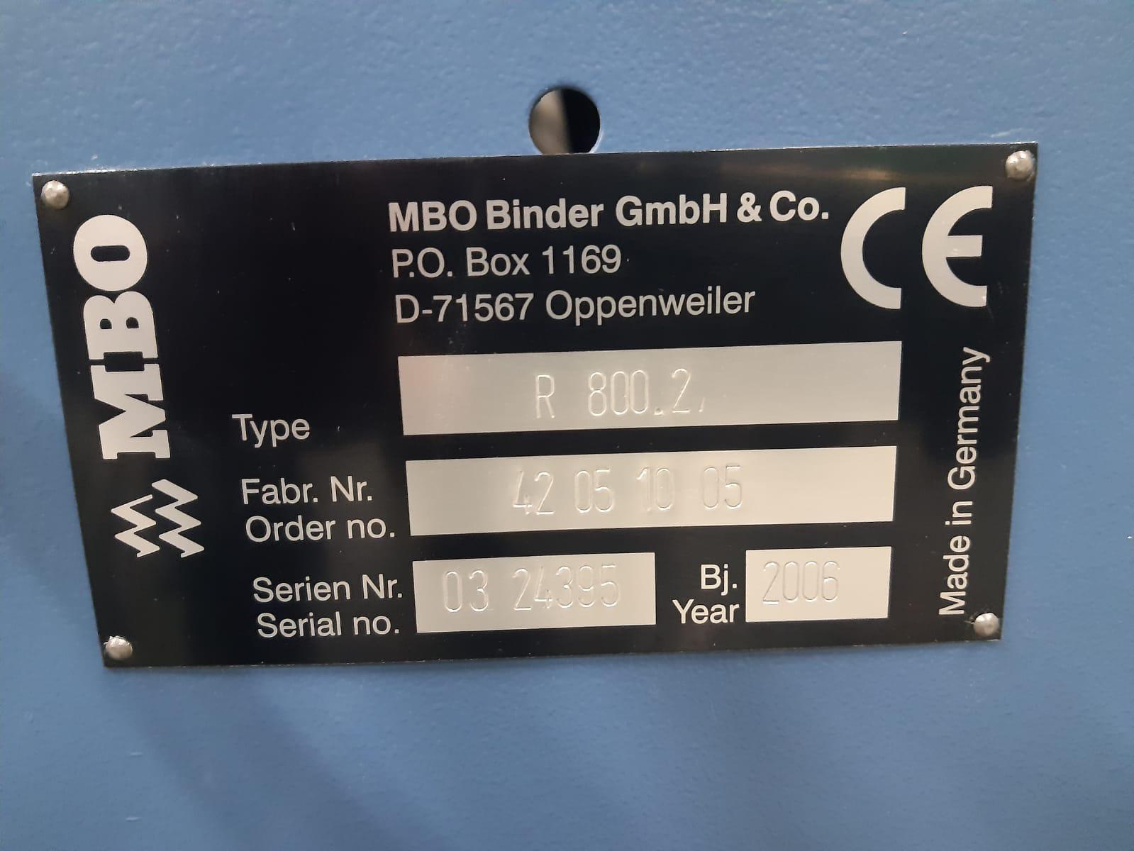 Mbo K800.2-  RS-4 KTL + Z2 Size